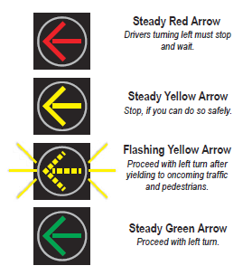 yellow arrow_1531498036741.PNG.jpg